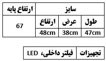 مشخصات L470 sobo با پایه